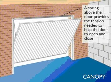 Canopy Garage Doors Garage Doors Central High Wycombe